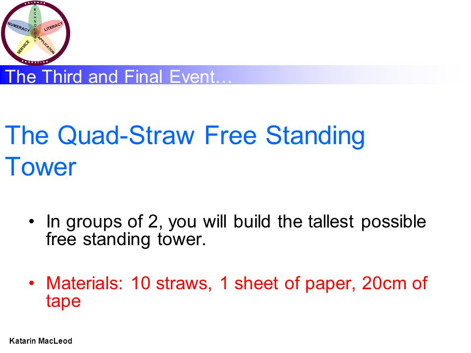 KATARIN MACLEOD Katarin MacLeod NUMERACY TECHNOLOGYTECHNOLOGY LITERACY SERVICE APPLICATION The Third and Final Event… The Quad-Straw Free Standing Tower In groups of 2, you will build the tallest possible free standing tower.
