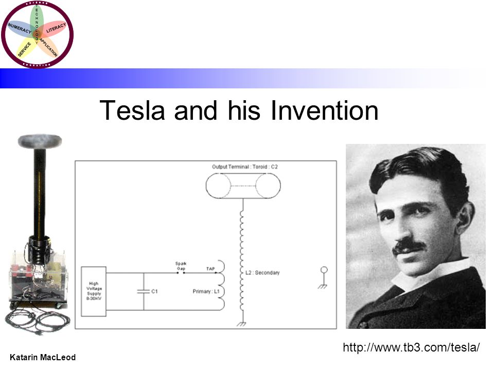 KATARIN MACLEOD Katarin MacLeod NUMERACY TECHNOLOGYTECHNOLOGY LITERACY SERVICE APPLICATION Tesla and his Invention http://www.tb3.com/tesla/