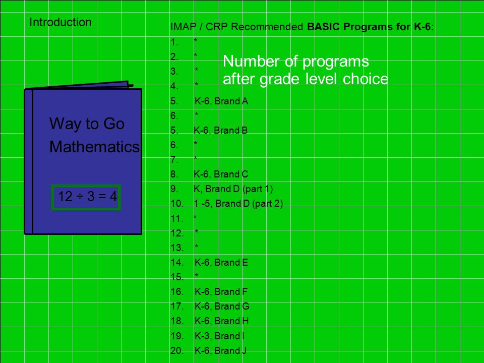 Way to Go Mathematics 12 ÷ 3 = 4 IMAP / CRP Recommended BASIC Programs: 1. Algebra, Brand A 2. Algebra, Brand B 3.Algebra, Brand C 4.Algebra, Brand D