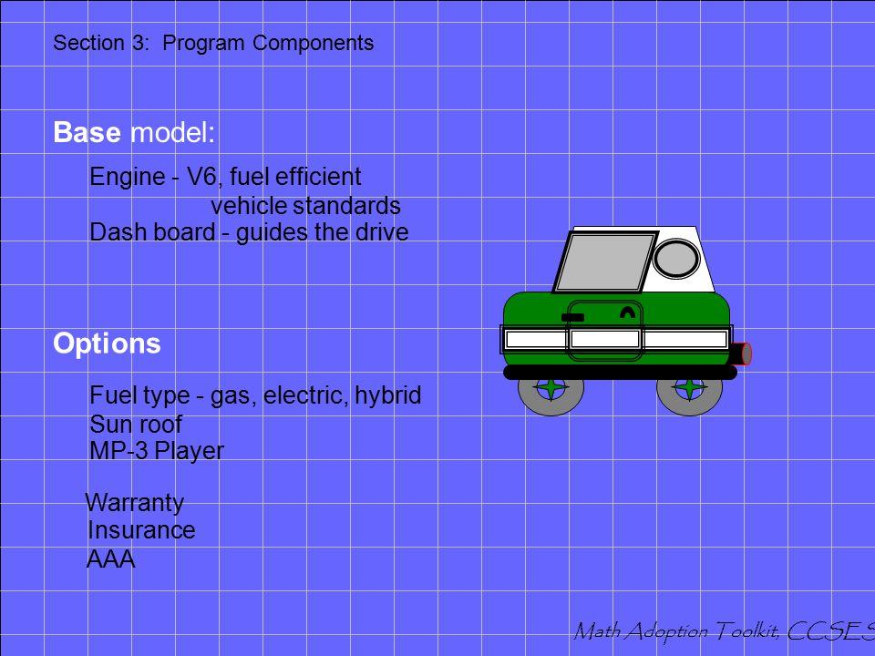 Program Components How does the program organize: Content .
