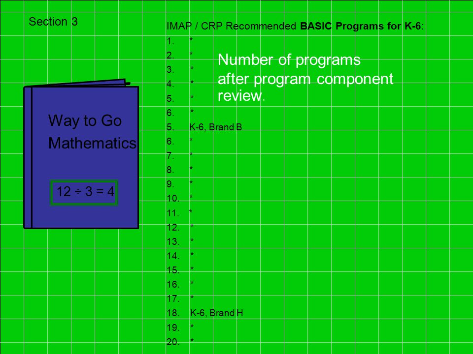 Way to Go Mathematics 12 ÷ 3 = 4 IMAP / CRP Recommended BASIC Programs for K-6: 1. * 2. * 3.* 4.* 5.* 6.* 5. K-6, Brand B 6. * 7. * 8. * 9. * 10. * 11