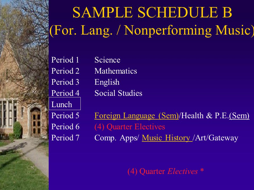 SAMPLE SCHEDULE A (For. Lang. / Performing Music) Period 1 Science Period 2 Mathematics Period 3 English Period 4 Social Studies Lunch Period 5 Art/(3