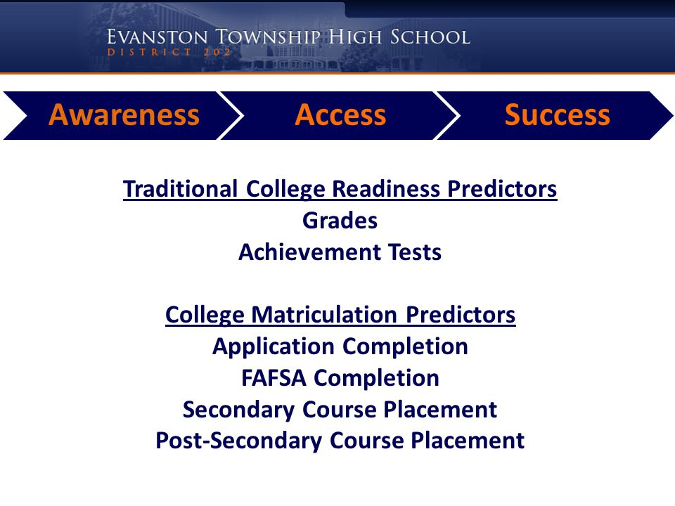 Traditional College Readiness Predictors Grades Achievement Tests College Matriculation Predictors Application Completion FAFSA Completion Secondary Course Placement Post-Secondary Course Placement AwarenessAccessSuccess
