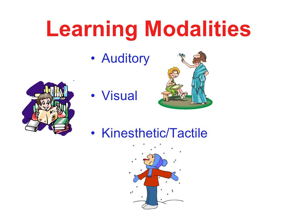Learning Modalities Auditory Visual Kinesthetic/Tactile