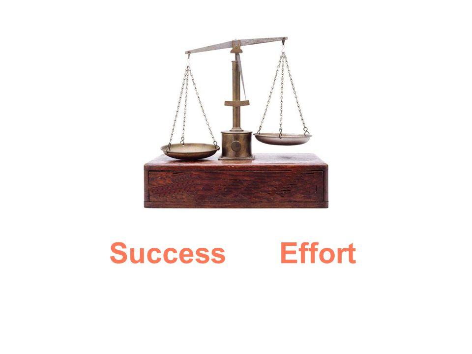SuccessEffort