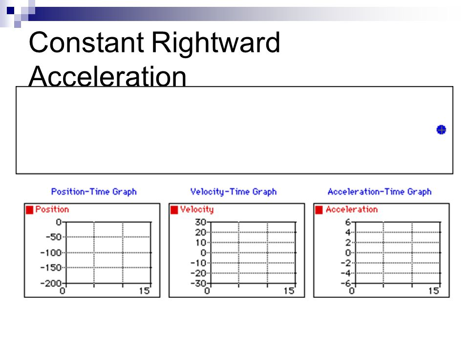 Constant Rightward Acceleration