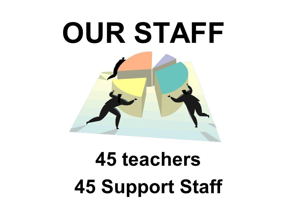 OUR STAFF 45 teachers 45 Support Staff