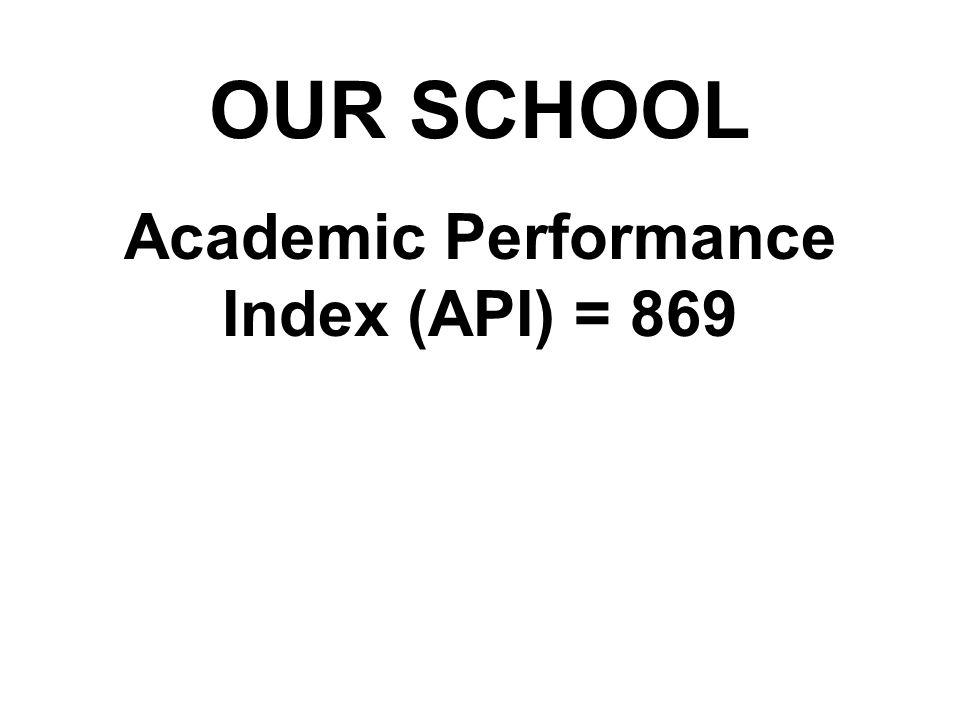 OUR SCHOOL Academic Performance Index (API) = 869