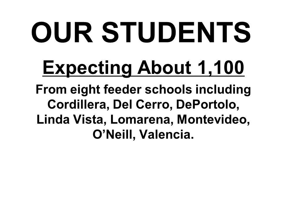 OUR STUDENTS Expecting About 1,100 From eight feeder schools including Cordillera, Del Cerro, DePortolo, Linda Vista, Lomarena, Montevideo, O'Neill, Valencia.