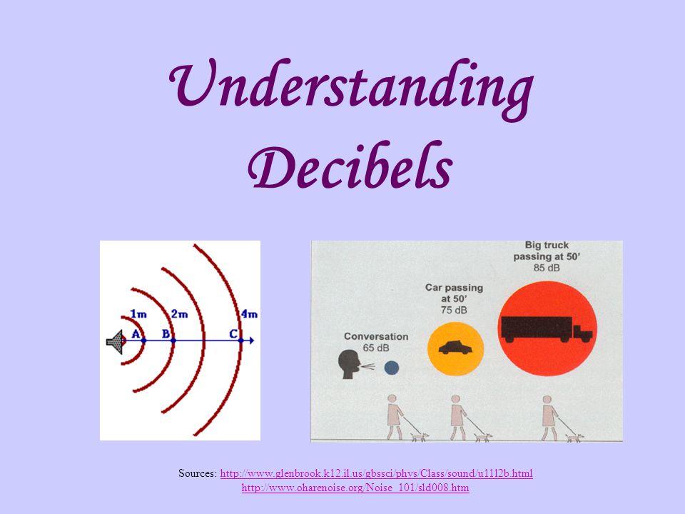 Sources: http://www.glenbrook.k12.il.us/gbssci/phys/Class/sound/u11l2b.html http://www.oharenoise.org/Noise_101/sld008.htmhttp://www.glenbrook.k12.il.us/gbssci/phys/Class/sound/u11l2b.html http://www.oharenoise.org/Noise_101/sld008.htm Understanding Decibels