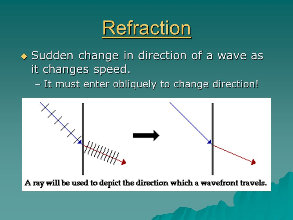 Refraction  Sudden change in direction of a wave as it changes speed.