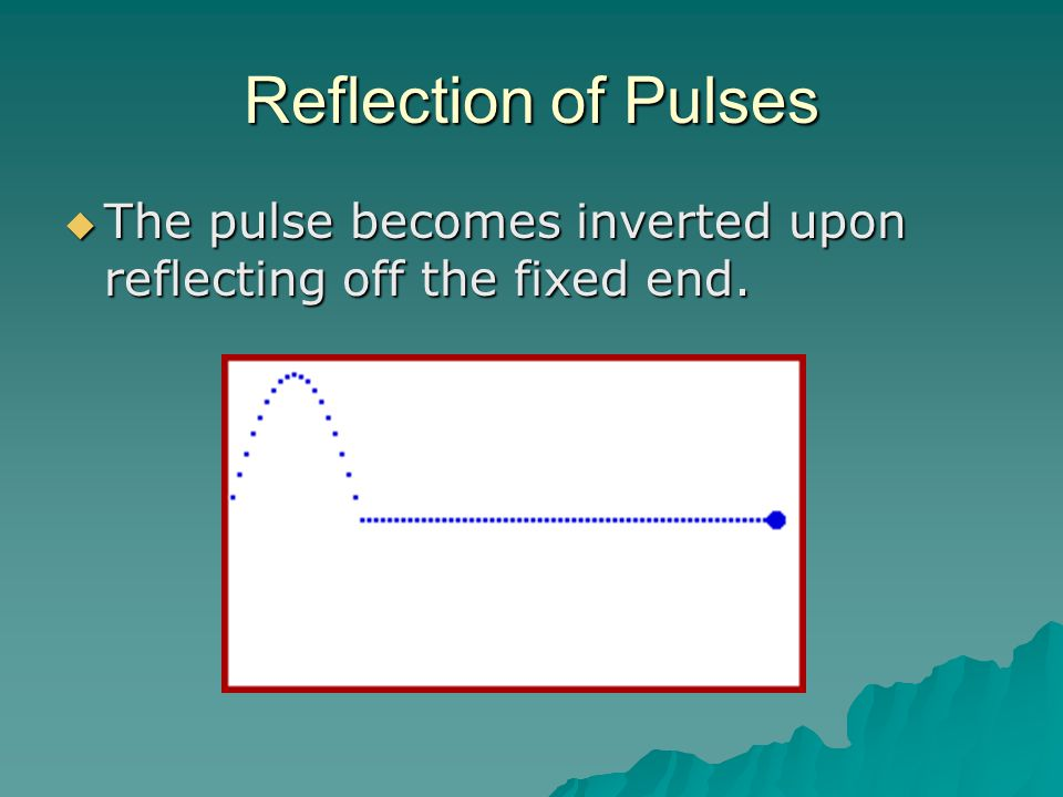 Reflection of Pulses  The pulse becomes inverted upon reflecting off the fixed end.