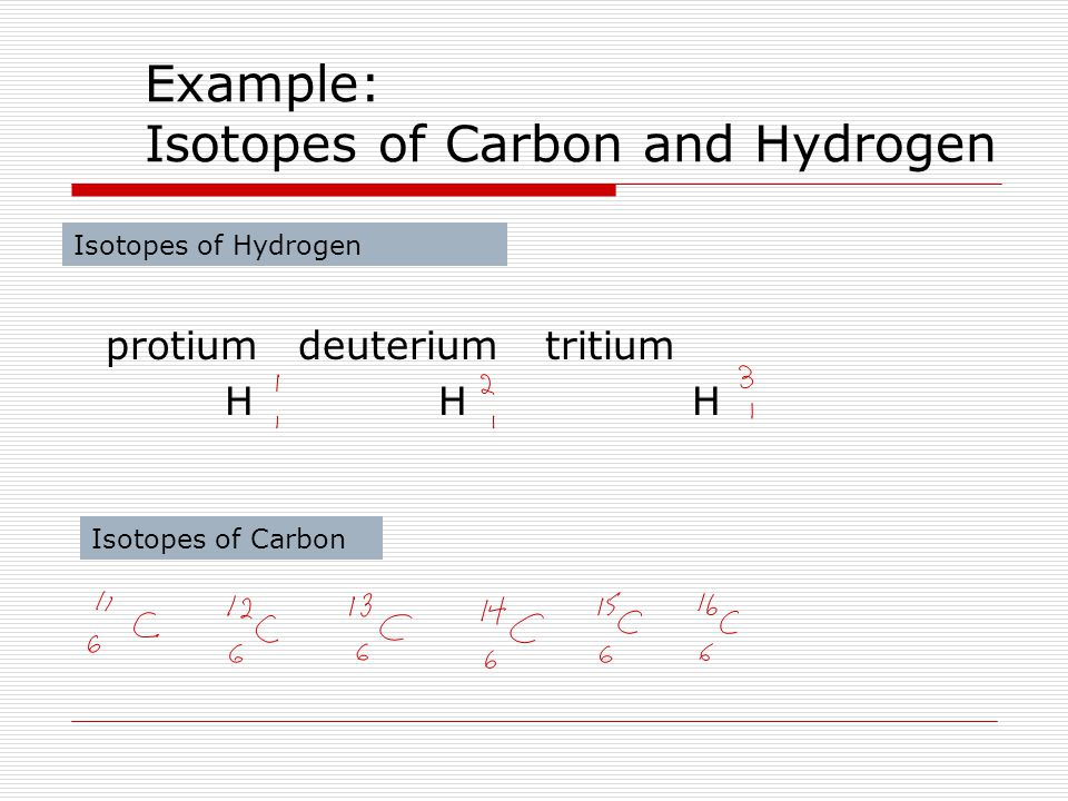 Example: Isotopes of Carbon and Hydrogen protium deuteriumtritium HH H Isotopes of Carbon Isotopes of Hydrogen