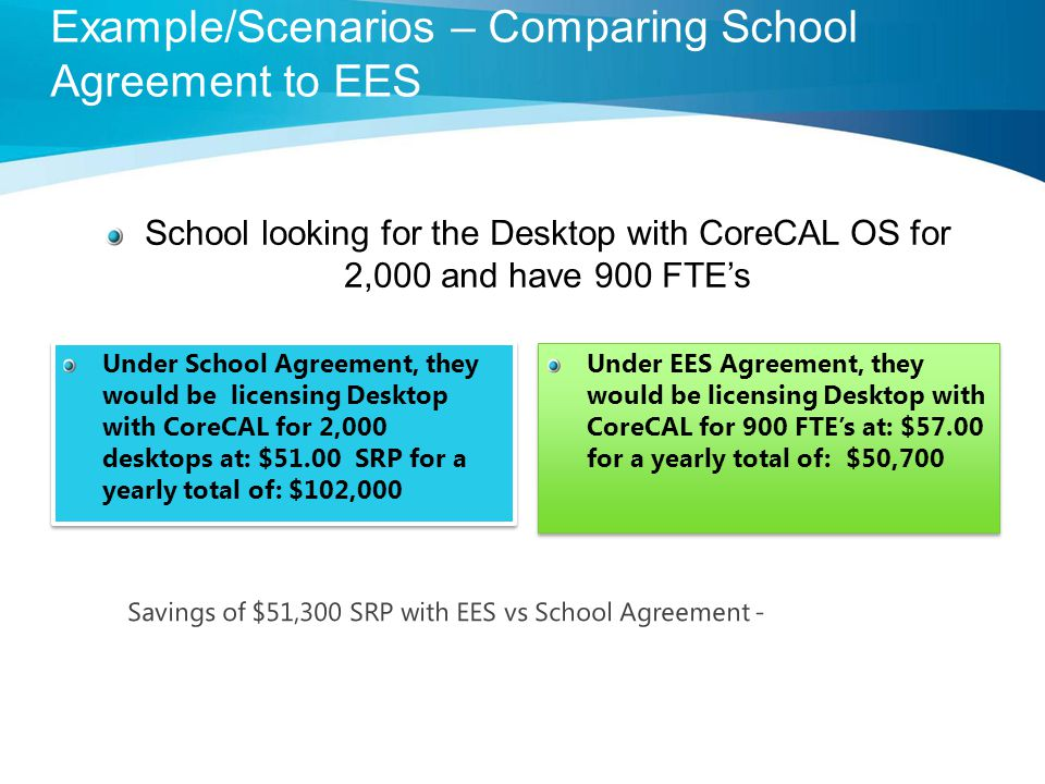 Under School Agreement, they would be licensing Desktop with CoreCAL for 2,000 desktops at: $51.00 SRP for a yearly total of: $102,000 Under EES Agreement, they would be licensing Desktop with CoreCAL for 900 FTE's at: $57.00 for a yearly total of: $50,700 School looking for the Desktop with CoreCAL OS for 2,000 and have 900 FTE's