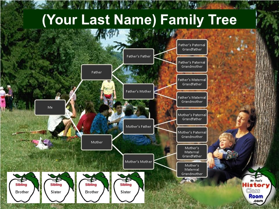(Your Last Name) Family Tree Brother Sister