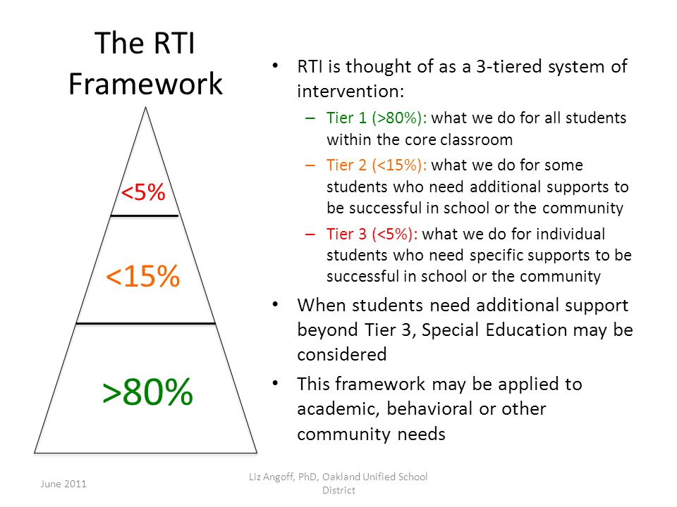 The RTI Framework RTI is thought of as a 3-tiered system of intervention: – Tier 1 (>80%): what we do for all students within the core classroom – Tier 2 (<15%): what we do for some students who need additional supports to be successful in school or the community – Tier 3 (<5%): what we do for individual students who need specific supports to be successful in school or the community When students need additional support beyond Tier 3, Special Education may be considered This framework may be applied to academic, behavioral or other community needs June 2011 Liz Angoff, PhD, Oakland Unified School District >80% <15% <5%