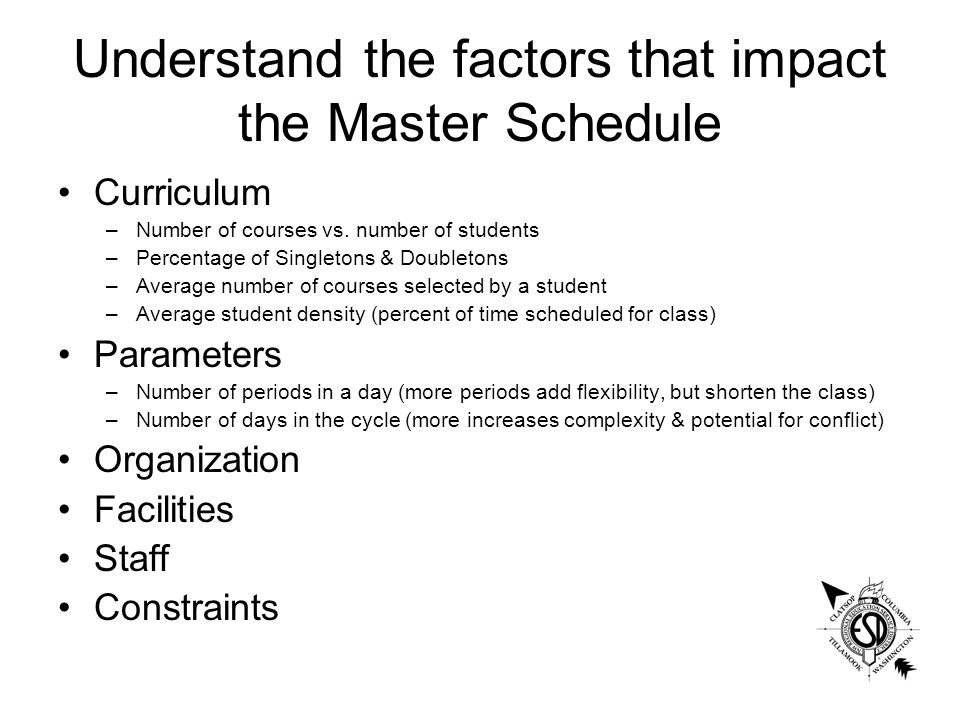 Understand the factors that impact the Master Schedule Curriculum –Number of courses vs.