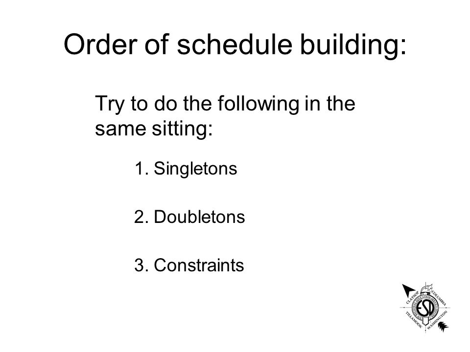 Order of schedule building: Try to do the following in the same sitting: 1.Singletons 2.Doubletons 3.Constraints