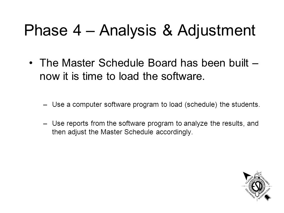 Phase 4 – Analysis & Adjustment The Master Schedule Board has been built – now it is time to load the software.