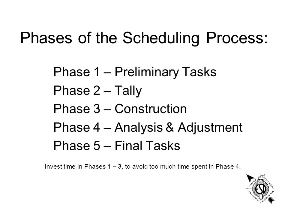 Phases of the Scheduling Process: Phase 1 – Preliminary Tasks Phase 2 – Tally Phase 3 – Construction Phase 4 – Analysis & Adjustment Phase 5 – Final Tasks Invest time in Phases 1 – 3, to avoid too much time spent in Phase 4.