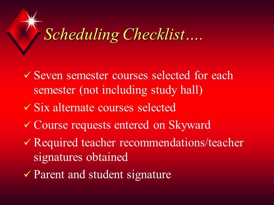 Scheduling Checklist….