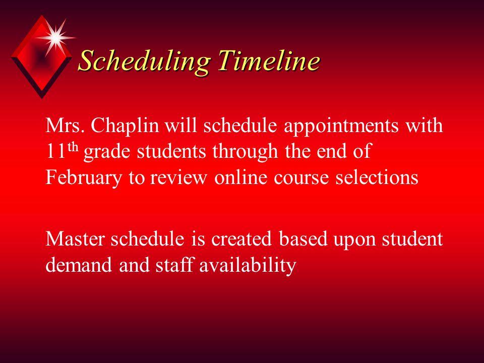 Scheduling Timeline Mrs.