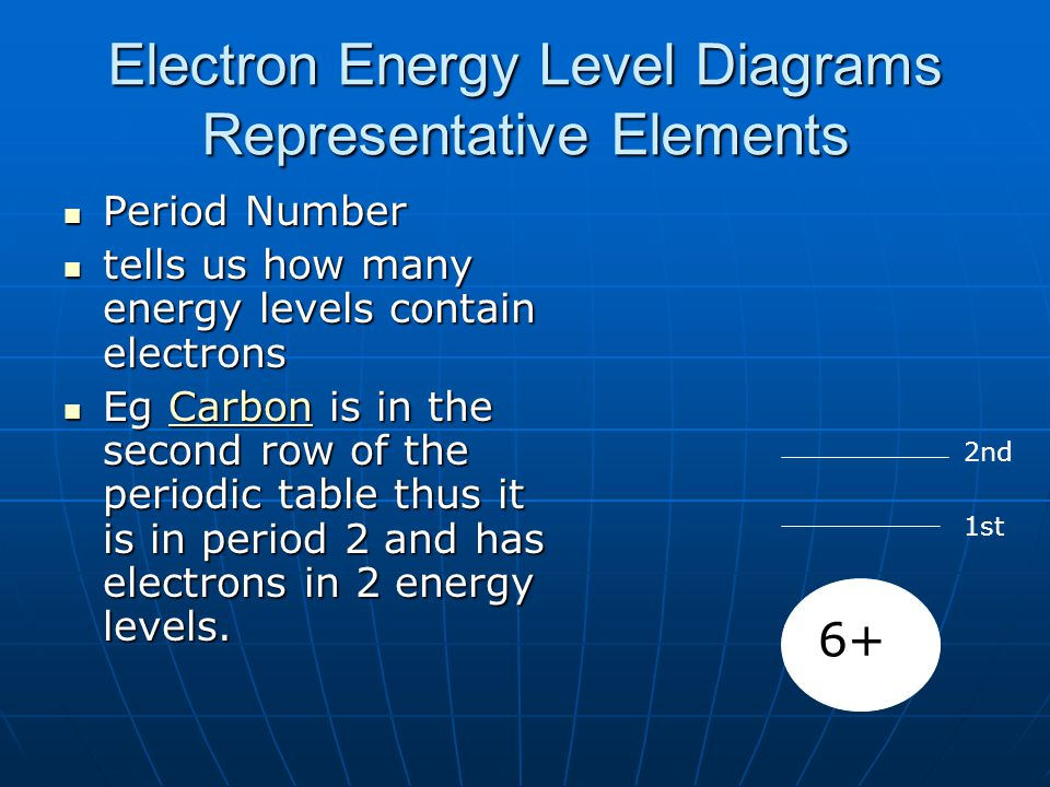 Electron Energy Level Diagrams Representative Elements Period Number Period Number tells us how many energy levels contain electrons tells us how many