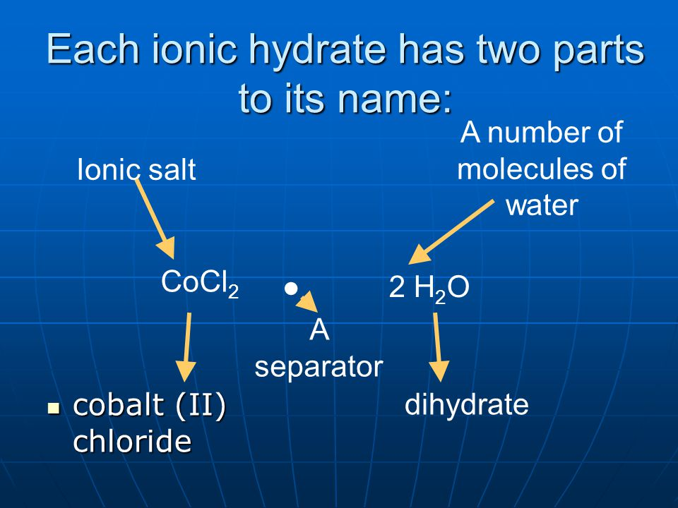 Each ionic hydrate has two parts to its name: cobalt (II) chloride cobalt (II) chloride Ionic salt A number of molecules of water dihydrate CoCl 2 2 H