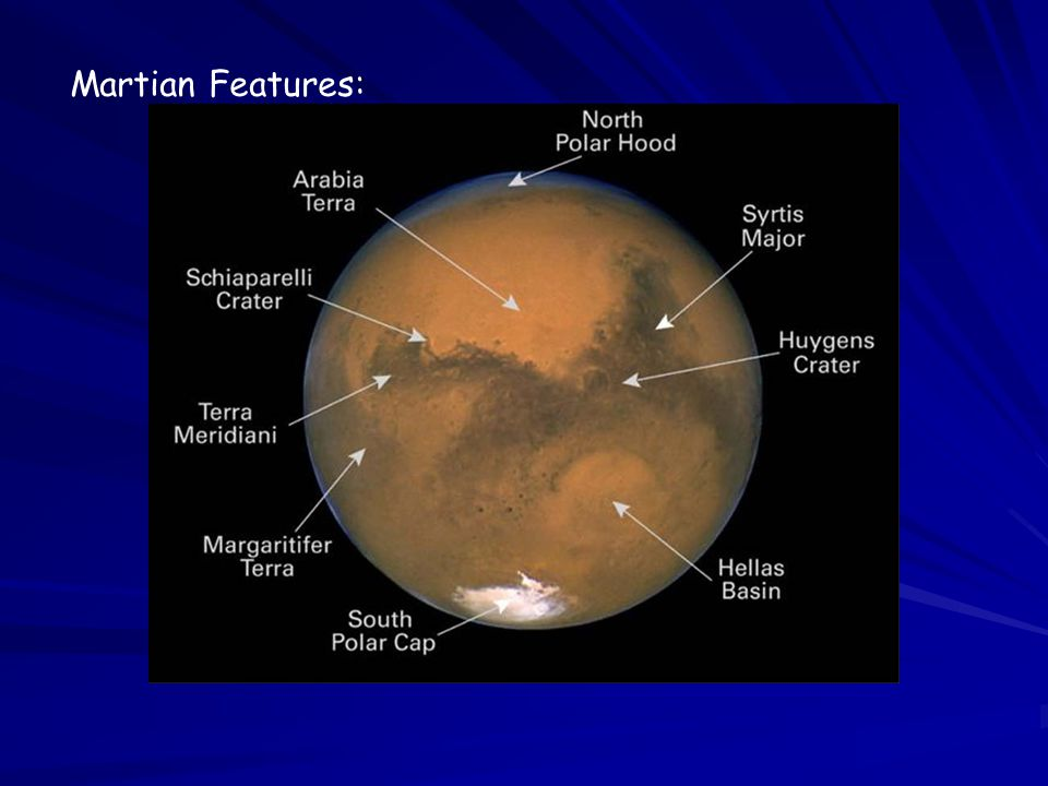 Martian Features:
