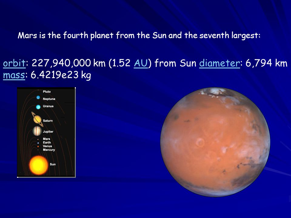 Mars is the fourth planet from the Sun and the seventh largest: orbitorbit: 227,940,000 km (1.52 AU) from Sun diameter: 6,794 km mass: 6.4219e23 kgAUdiameter mass