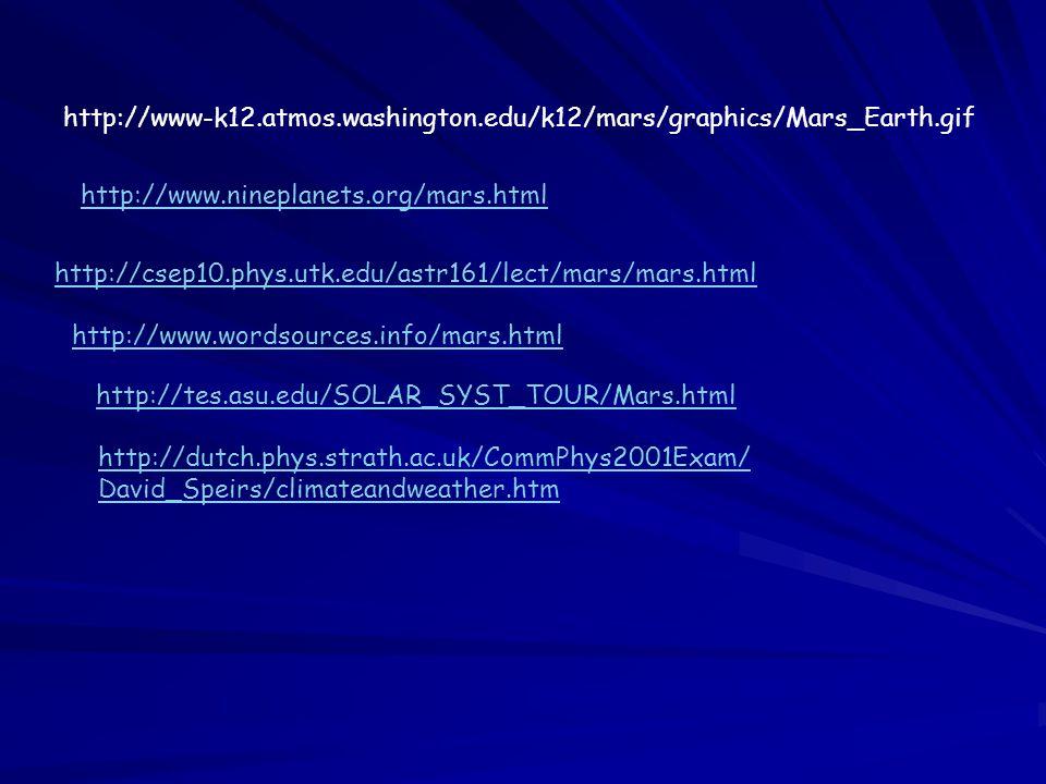 http://www-k12.atmos.washington.edu/k12/mars/graphics/Mars_Earth.gif http://www.nineplanets.org/mars.html http://csep10.phys.utk.edu/astr161/lect/mars