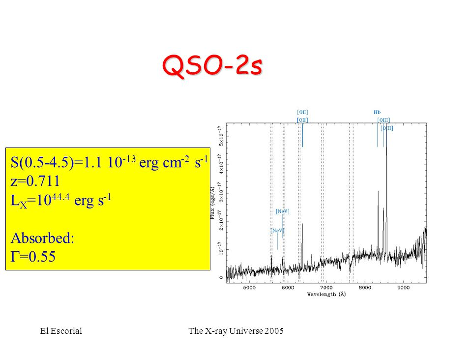 El EscorialThe X-ray Universe 2005 QSO-2s S(0.5-4.5)=1.1 10 -13 erg cm -2 s -1 z=0.711 L X =10 44.4 erg s -1 Absorbed:  =0.55