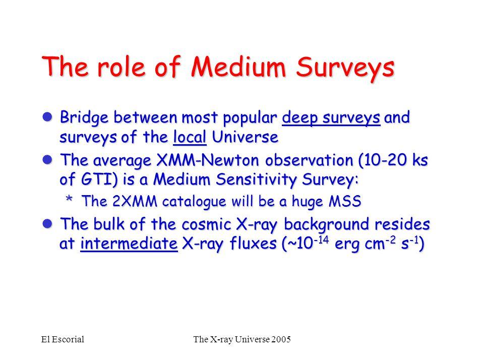 El EscorialThe X-ray Universe 2005 The role of Medium Surveys lBridge between most popular deep surveys and surveys of the local Universe lThe average
