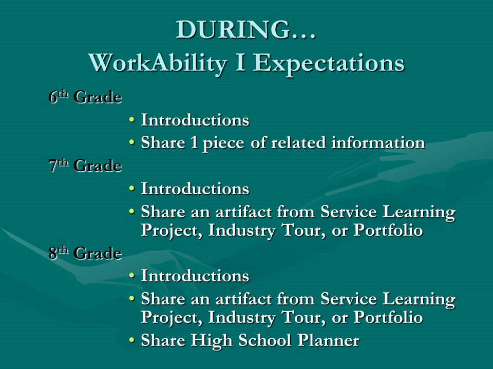 DURING… WorkAbility I Expectations 6 th Grade IntroductionsIntroductions Share 1 piece of related informationShare 1 piece of related information 7 th Grade IntroductionsIntroductions Share an artifact from Service Learning Project, Industry Tour, or PortfolioShare an artifact from Service Learning Project, Industry Tour, or Portfolio 8 th Grade IntroductionsIntroductions Share an artifact from Service Learning Project, Industry Tour, or PortfolioShare an artifact from Service Learning Project, Industry Tour, or Portfolio Share High School PlannerShare High School Planner