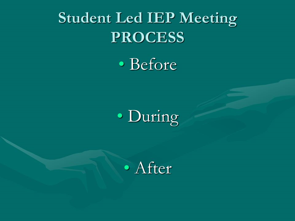 Student Led IEP Meeting PROCESS BeforeBefore DuringDuring AfterAfter