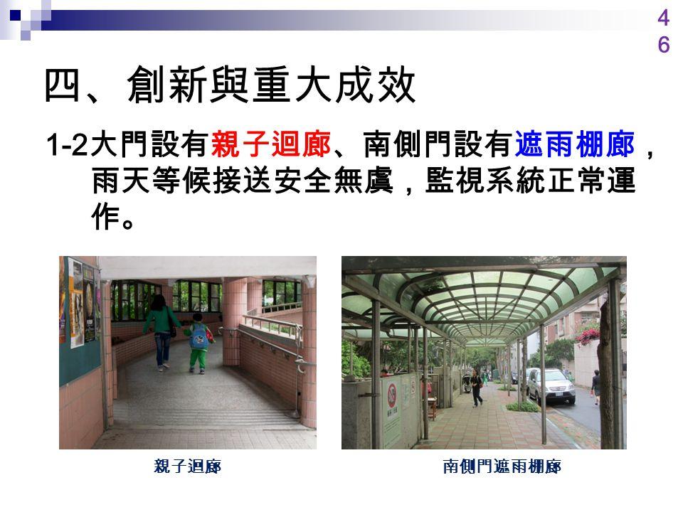 四、創新與重大成效 1-2 大門設有親子迴廊、南側門設有遮雨棚廊, 雨天等候接送安全無虞,監視系統正常運 作。 親子迴廊南側門遮雨棚廊 4646