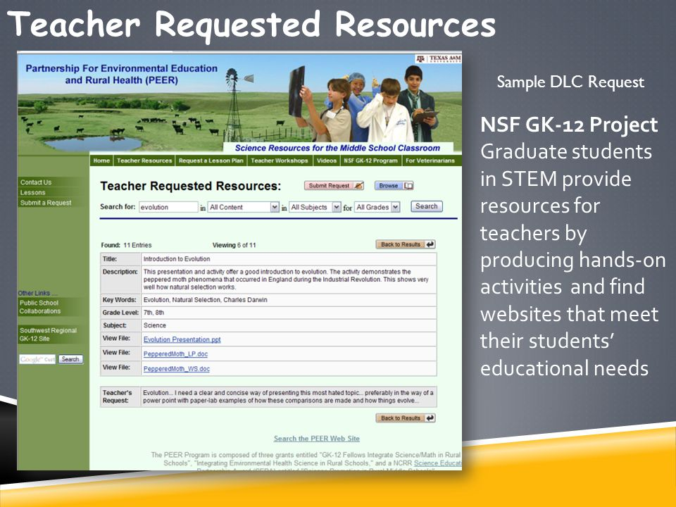 Teacher Requested Resources Sample DLC Request NSF GK-12 Project Graduate students in STEM provide resources for teachers by producing hands-on activities and find websites that meet their students' educational needs