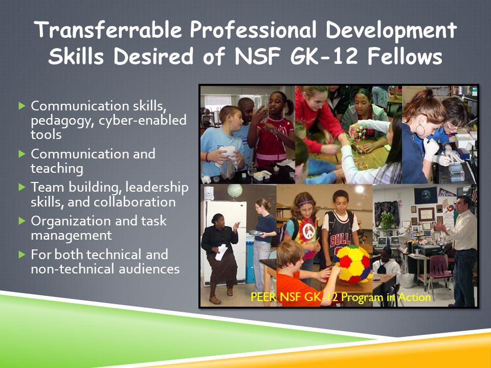  Communication skills, pedagogy, cyber-enabled tools  Communication and teaching  Team building, leadership skills, and collaboration  Organization and task management  For both technical and non-technical audiences Transferrable Professional Development Skills Desired of NSF GK-12 Fellows PEER NSF GK-12 Program in Action
