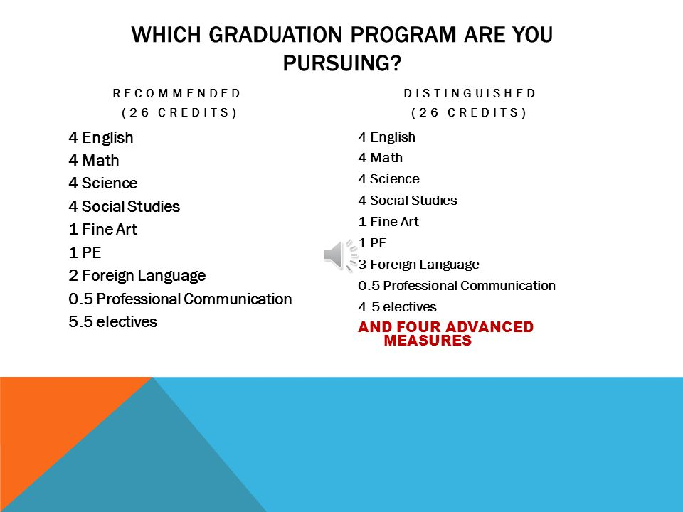 WHICH GRADUATION PROGRAM ARE YOU PURSUING.