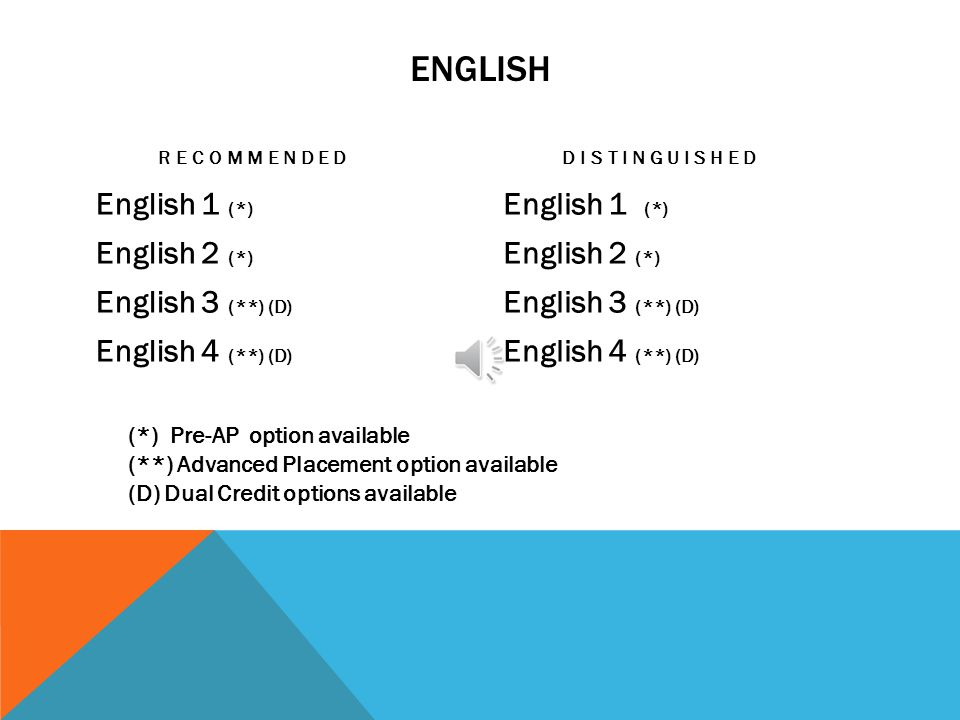ENGLISH RECOMMENDED English 1 (*) English 2 (*) English 3 (**) (D) English 4 (**) (D) DISTINGUISHED English 1 (*) English 2 (*) English 3 (**) (D) English 4 (**) (D) (*) Pre-AP option available (**) Advanced Placement option available (D) Dual Credit options available
