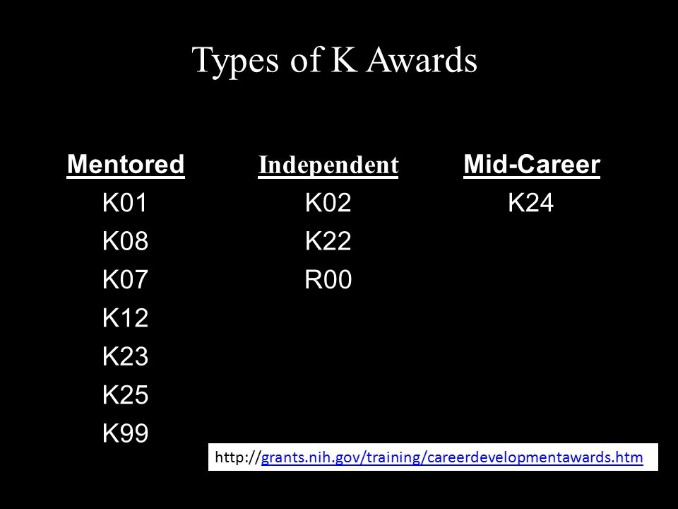 Mentored Independent Mid-Career K01K02K24 K08K22 K07R00 K12 K23 K25 K99 Types of K Awards http://grants.nih.gov/training/careerdevelopmentawards.htmgrants.nih.gov/training/careerdevelopmentawards.htm