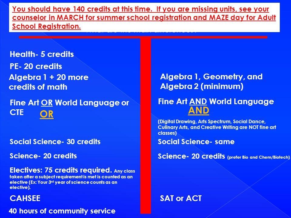 Graduation Reqs Versus UC/CSU Reqs Health- 5 credits PE- 20 credits Fine Art OR World Language or CTE Fine Art AND World Language AND OR (Digital Draw