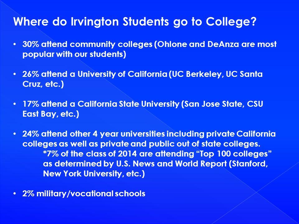 Where do Irvington Students go to College.