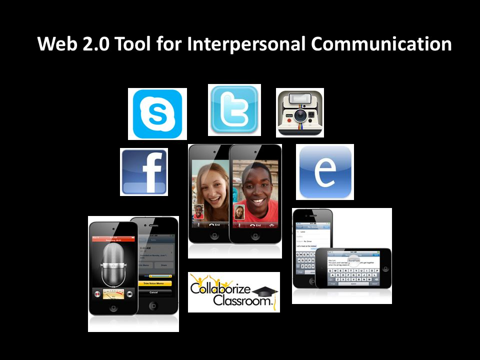 Web 2.0 Tool for Interpersonal Communication