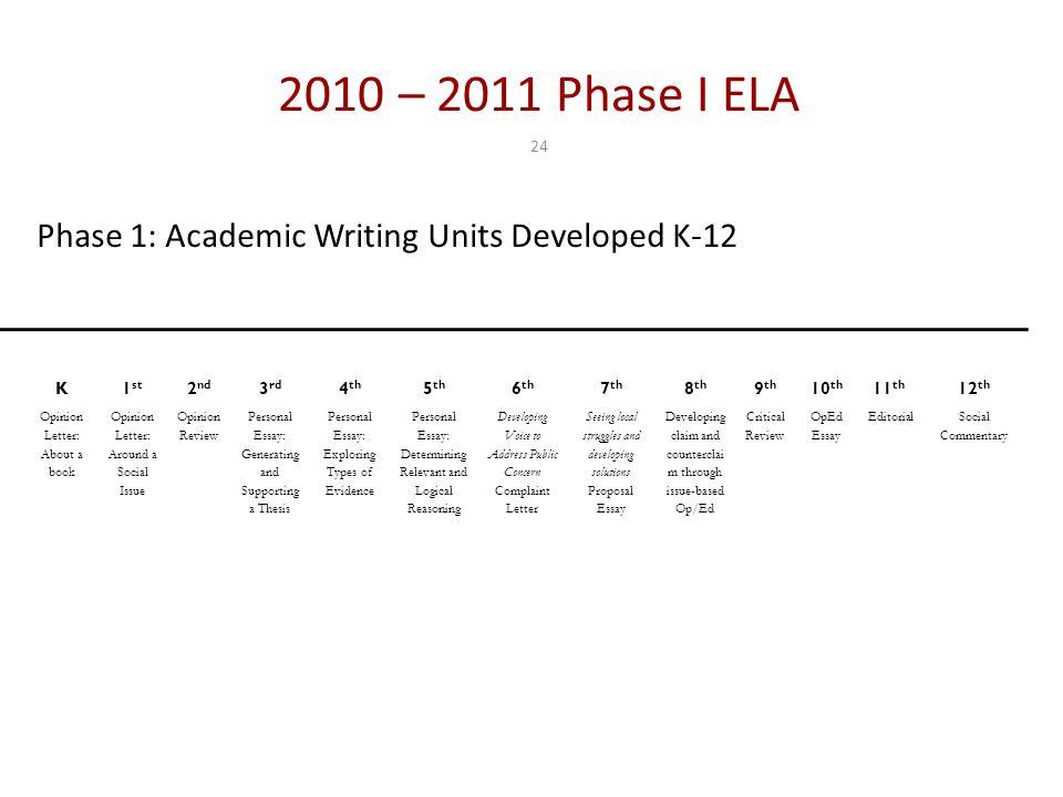 2010 – 2011 Phase I ELA 24 Phase 1: Academic Writing Units Developed K-12 K1 st 2 nd 3 rd 4 th 5 th 6 th 7 th 8 th 9 th 10 th 11 th 12 th Opinion Lett