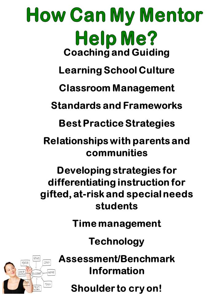 Coaching and Guiding Learning School Culture Classroom Management Standards and Frameworks Best Practice Strategies Relationships with parents and com