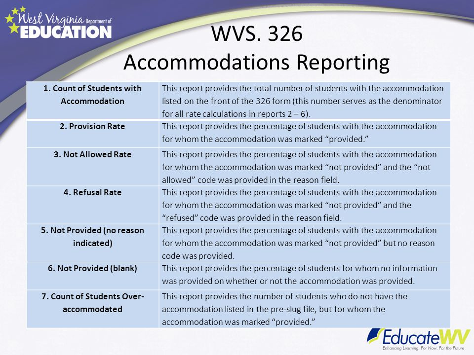 WVS. 326 Accommodations Reporting 1.