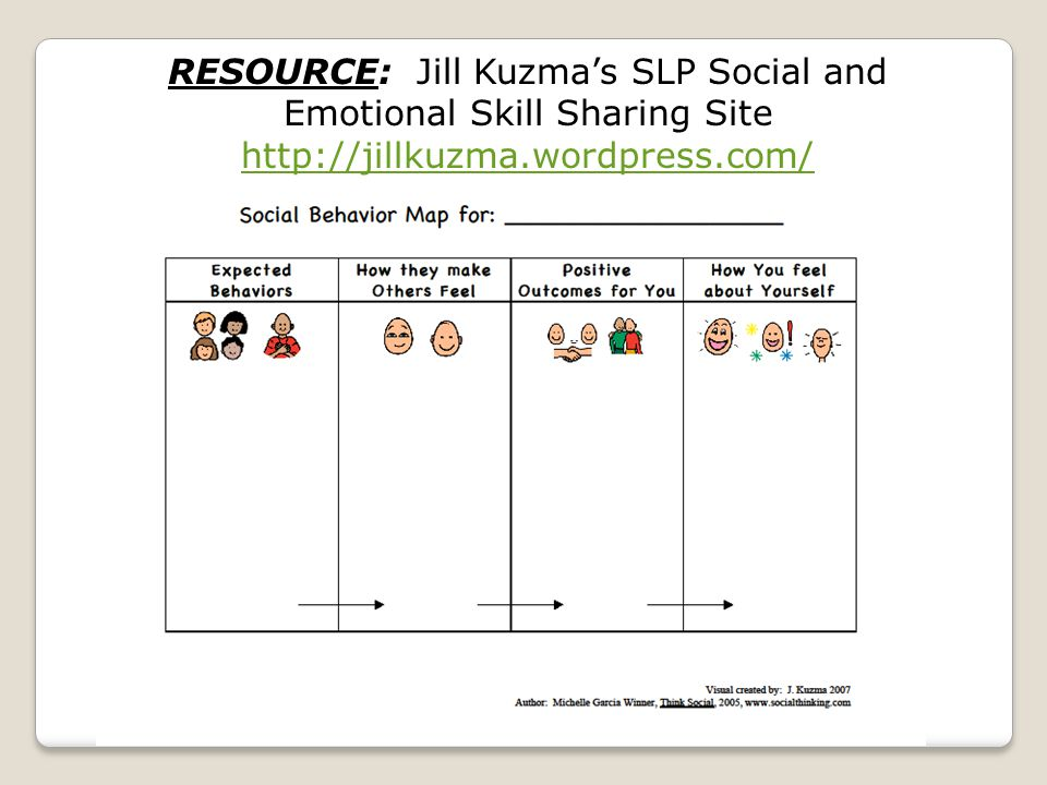 RESOURCE: Jill Kuzma's SLP Social and Emotional Skill Sharing Site http://jillkuzma.wordpress.com/ http://jillkuzma.wordpress.com/