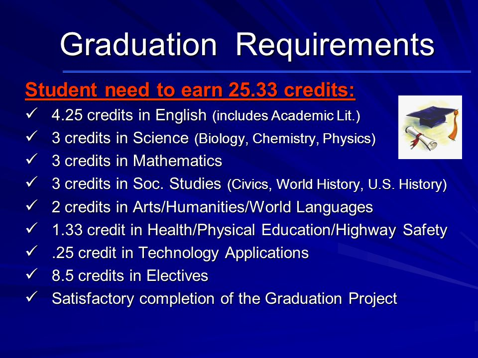 Graduation Requirements Student need to earn 25.33 credits: 4.25 credits in English (includes Academic Lit.) 4.25 credits in English (includes Academic Lit.) 3 credits in Science (Biology, Chemistry, Physics) 3 credits in Science (Biology, Chemistry, Physics) 3 credits in Mathematics 3 credits in Mathematics 3 credits in Soc.