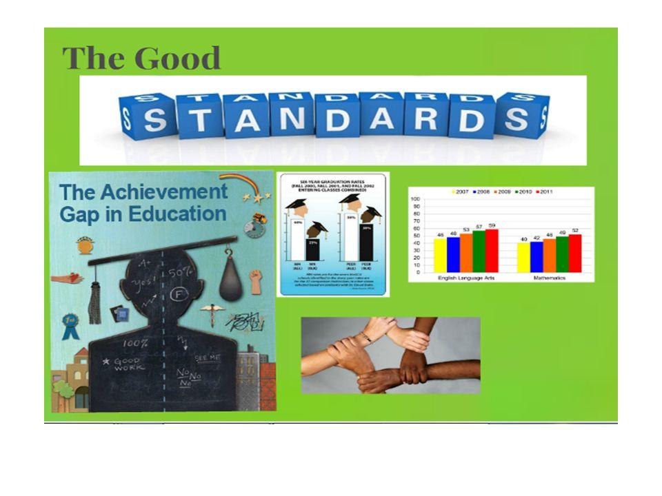 Survey Results Discipline Data Attendance Data Federal Data School Climate